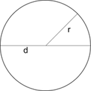 Trapezoid calculator